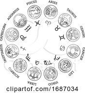 Astrological Zodiac Horoscope Star Signs Icon Set