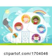 Poster, Art Print Of Kids Palette Paint Brush House Illustration