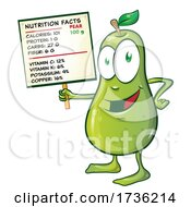 Pear Mascot Holding A Nutrition Sign
