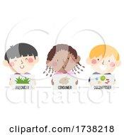 Kids Producer Consumer Decomposer Illustration