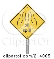 Warning Sign With Oil Spills And Text