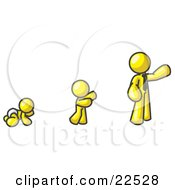 Yellow Man In His Growth Stages Of Life As A Baby Child And Adult by Leo Blanchette