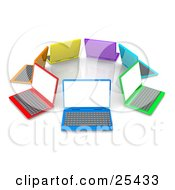 Colorful Circle Of Yellow Purple Blue Green Red And Orange Laptop Computers