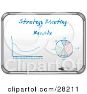 Metal Frame White Board With A Graph And Pie Chart During A Strategy Meeting