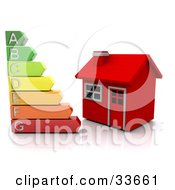 Colorful Energy Rating Graph Beside A Small Red Home