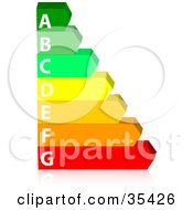 Clipart Illustration Of A Green Yellow Orange And Red Energy Rating Chart On A Reflective Surface by KJ Pargeter