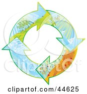 Clipart Illustration Of Circling Arrows With Images Of The Four Seasons by MilsiArt