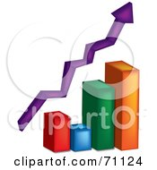Royalty Free RF Clipart Illustration Of A Colorful 3d Bar Graph With A Purple Arrow by Pams Clipart