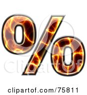 Magma Symbol Percent