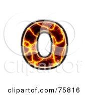 Magma Symbol Lowercase Letter O