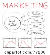Royalty Free RF Clipart Illustration Of A Target Marketing Flow Chart Diagram by Arena Creative