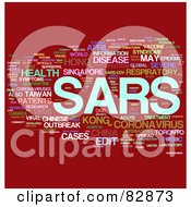 Collage Of Words SARS Version 7