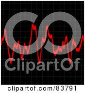 Royalty Free RF Clipart Illustration Of A Red Sound Wave Across Black by Arena Creative