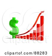 3d Green Dollar Symbol By An Upswing Bar Graph And Arrow