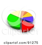 3d Colorful Pie Chart With A Red Piece Moving Away