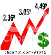 Royalty Free RF Clipart Illustration Of A Red Arrow And Dollar Symbol With An Increase In Gas Prices by Arena Creative