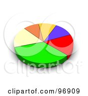 3d Tan Orange Yellow Blue Red And Green Pie Chart